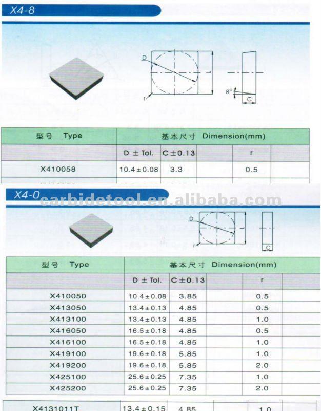 square milling inserts7.JPG
