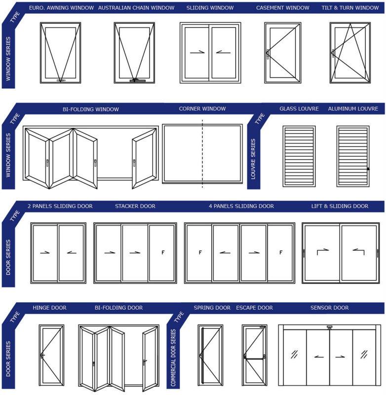 Sliding Glass Door 80 X 90 Usa Market Double Glazed Lowes Prices