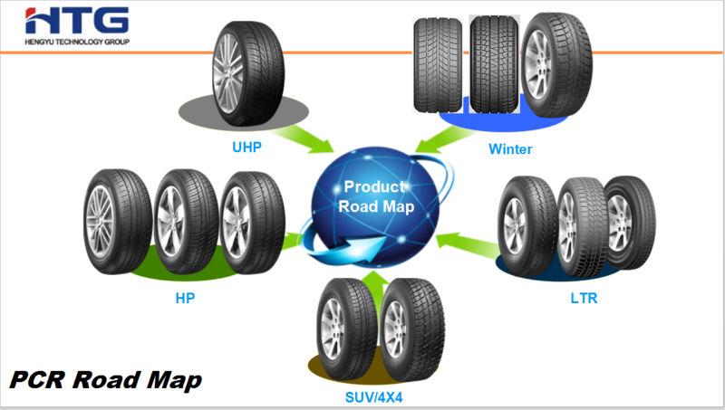 car tire with EU certificates ECE LABLE REACH S-MARK car tyre