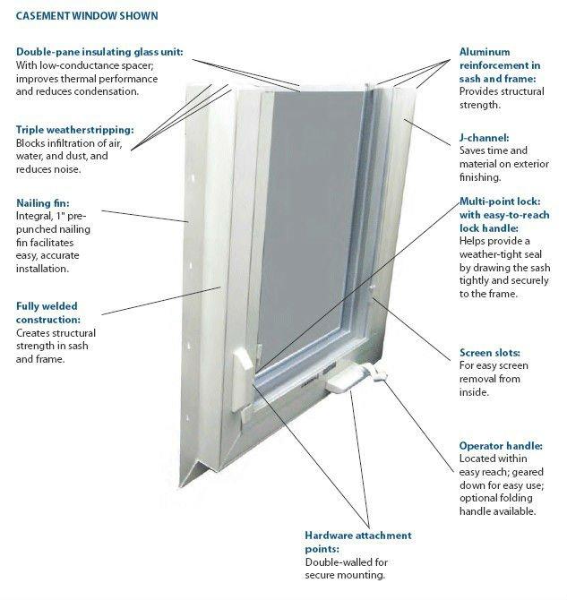Soundproof windows - Thermal Break Aluminum Casement Windows With Grille Design