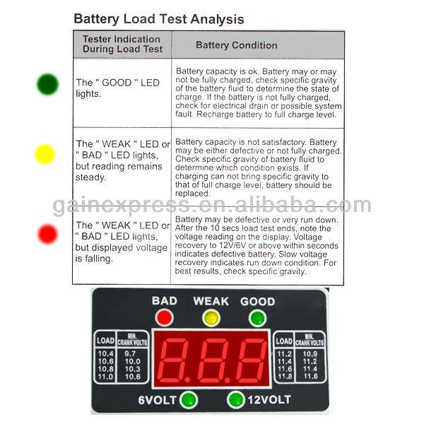 E04-016_battery-test
