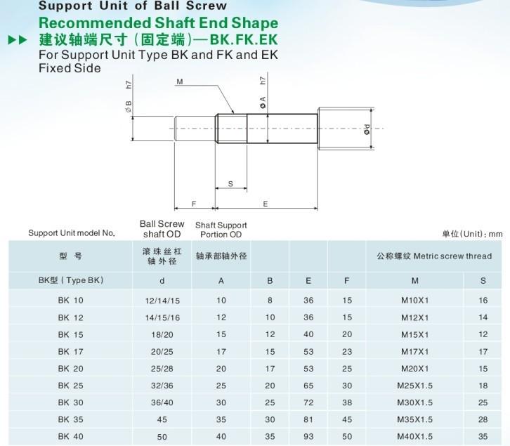 Шарико-винтовая пара RDB antibacklash SFU1605 RM1605 0,8 BK/BF12 CNC 6,35/10