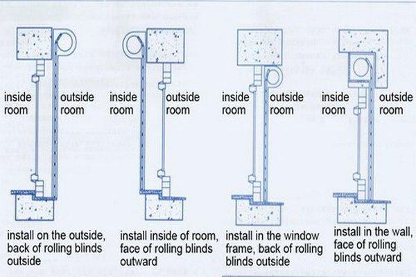 Volet roulant electrique aluminum doors
