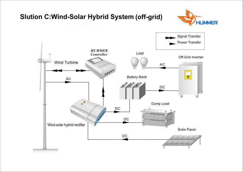 Pioneer Deh 2500Ui Wiring Diagram from i00.i.aliimg.com