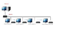 Гонконг почта kostenloserversand последние тонкий клиент компьютер pc станция a10 1 ГГц rdp 7, 0 м 256 ОЗУ 512m флэш-hdmi linux 3.0