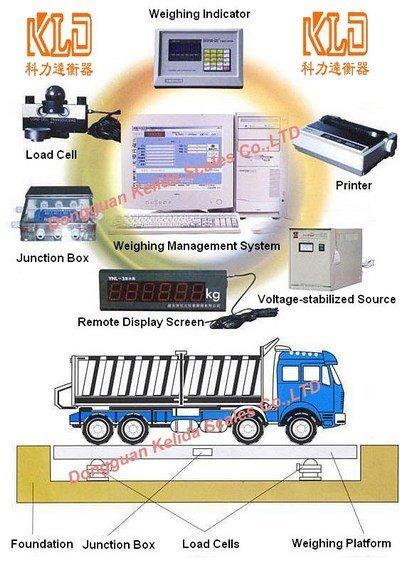 weighbridge truck scale system.jpg