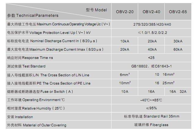 Technical Parameters-OBV2.jpg
