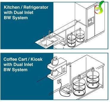 ice maker water dispenser refrigerator