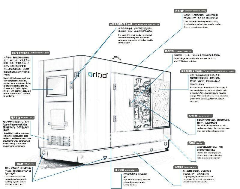 Chinese Diesel Generator Wiring Diagram : Diesel generator parts diagram imgkid the