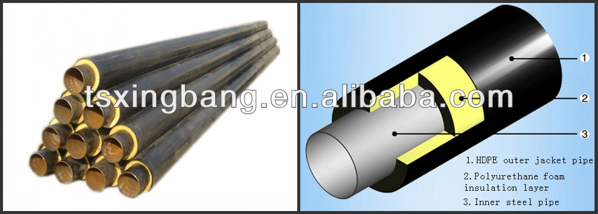 Polyurethane Chilled Water And Gas Steel Pipe Insulation