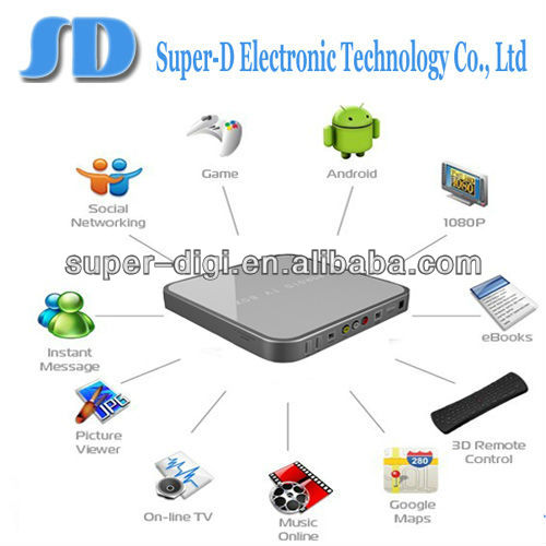 2013 android 2.3 google internet tv box with skype hd media player