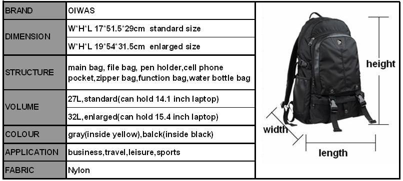 Размер рюкзака стандарт новосибирск где купить рюкзак