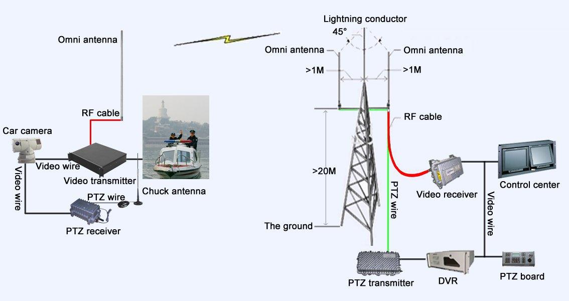 антенна монтажная схема: