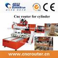 CX-1315-4D router para madera