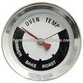 la temperatura del horno de calibre