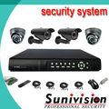 Sunivision системы домашней безопасности