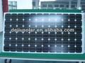 buena calidad 225w mono panel solar fabricante de china