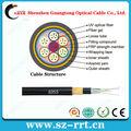 Adss cable de fibra óptica precio/cable de fibra óptica