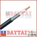 Catv jca qr320 coaxial cable, cable coaxial qr320 televisión por cable coaxial