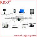 Lo nuevo barato mini LED Full HD Proyector 3D ricoo UC28 + HDMI Mini proyector para el teléfono móvil 3G