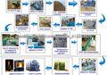 100-500kg / h Combustible arroz Pellet Making Line