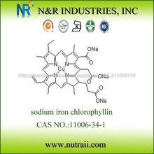 ferrosos de sodio de la clorofila