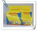 Cámara digital batería para Canon BP709 (Decodificar)