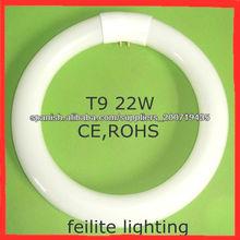 lámpara fluorescente circular