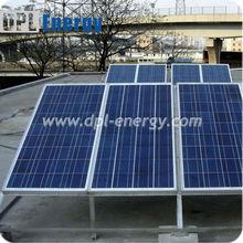 kit de paneles de energía solar