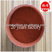 pigmento de óxido rojo precio