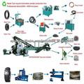 2014 caliente venta residuos reciclaje línea de polvo de caucho neumático