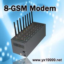 sms internet módem GSM para envío de SMS a granel