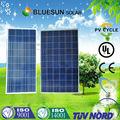 el uso de paneles solares para el sistema solar en casa
