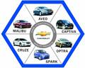 Chevrolet completa de piezas de repuesto para los vehículos