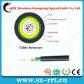 abc cable para uso interior y exterior