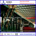 Exportador en China! placa de acero en frio