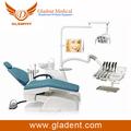 material de de ortodontia