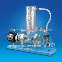 laboratorio destilador de agua