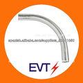 curvas EMT para construcicón