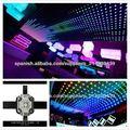 Pantalla LED / arrendamiento con pantalla LED / LED Soft vídeo