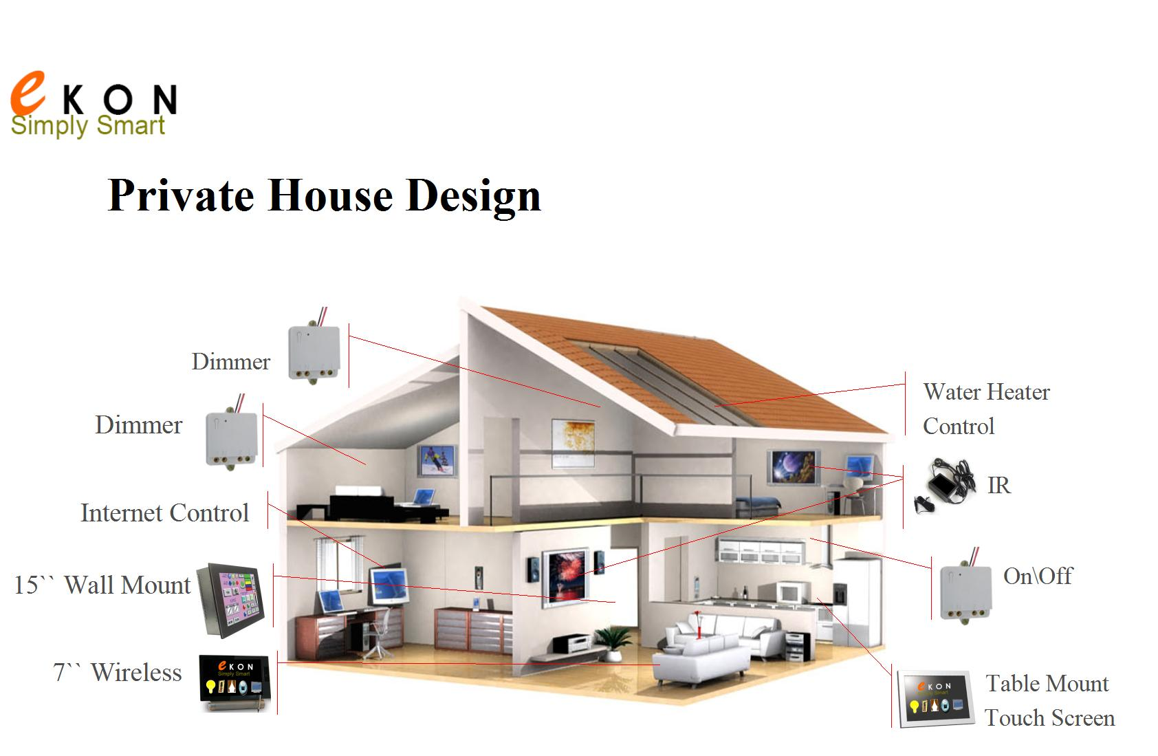 Home ideas for Smart small home designs