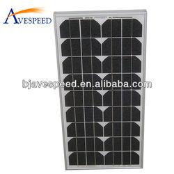 156 series high efficiency TUV CE standard solar panel monocrystalline