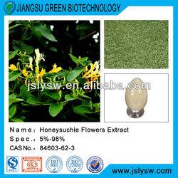 Lonicera Japonica/Flos lonicerae/Chlorogenic acid/Honeysuckle flowers extract