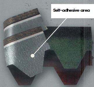 Asphalt Shingle, Waterproofing Materials