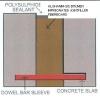Bitumen Impregnated Joint Filler Fiber Board