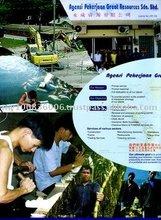 Manpower Agency, Recruitment Agency, Labour Agency