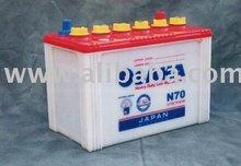 Automotive Batteries and UPS Batteries