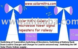 MICROWAVE TOWER SIGNAL REPEATERS RAILWAY