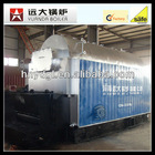 coal or wood boiler output hot water/ steam