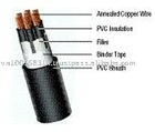 0. 6 / 1kV PVC Insulated & PVC Sheathed Cables